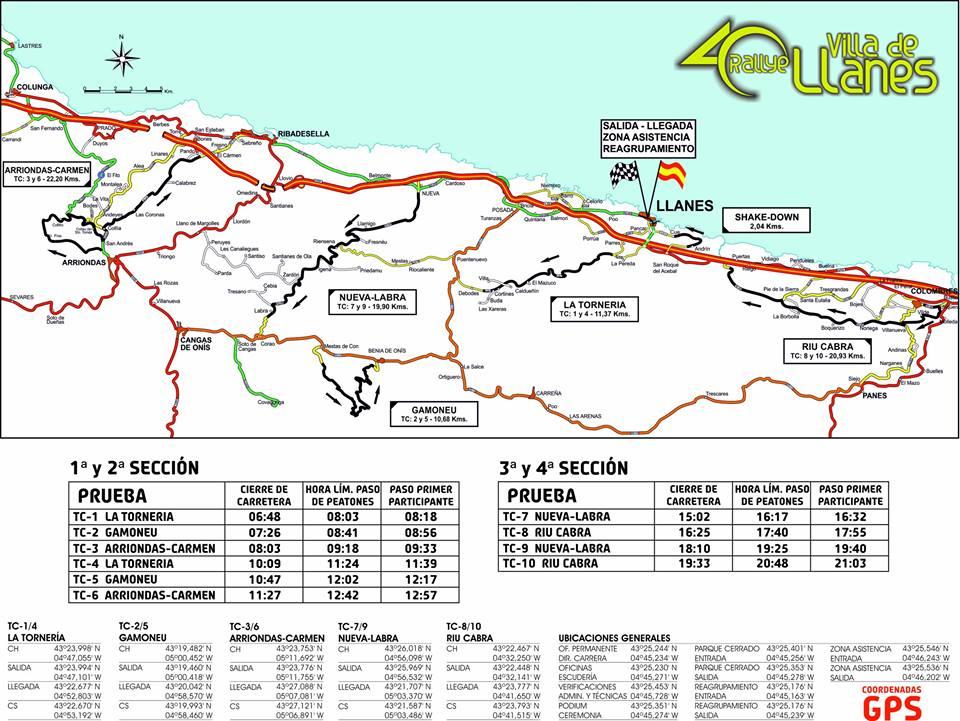 Mapa de tramos